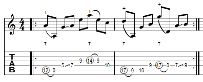 tablature tapping du nouvel an