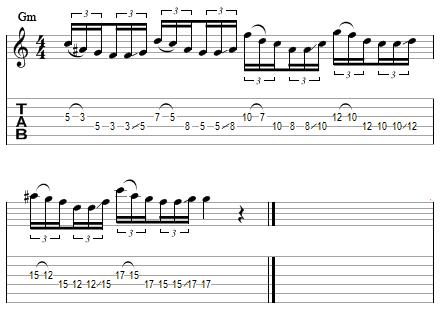 tablature plan 1