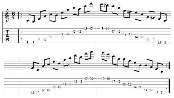 octaveGroup3
