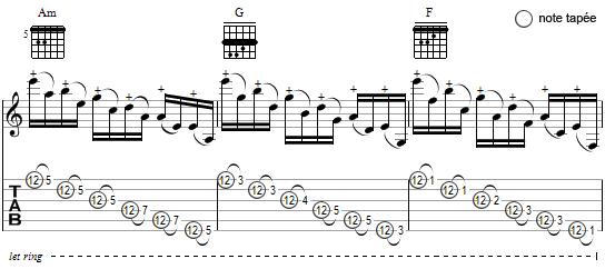 tablature du premier exemple de harp-tapping