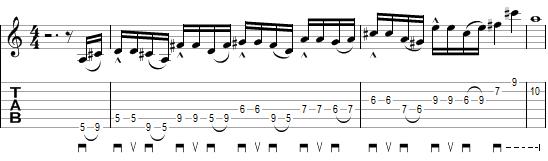 tablature du troisième exercice à la manière de John Petrucci