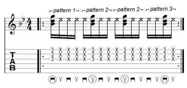 combinaison de pattern pour les cocottes funk