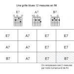 Un exemple de turnaround pour relancer une grille blues