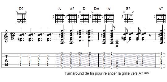 Un exemple de turnaround sans cordes à vide pour relancer la grille vers A7