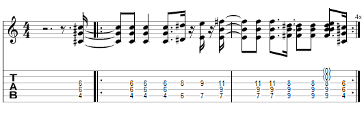 tablature : Premonition