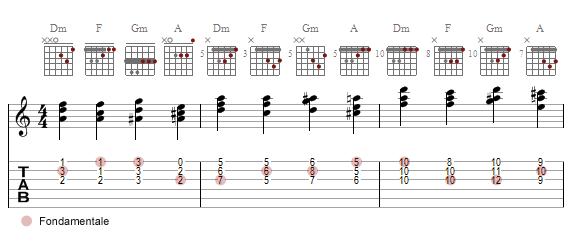 séquence de triades 1