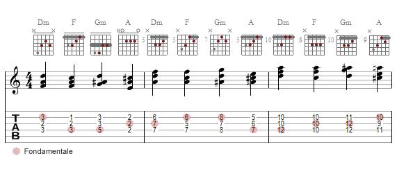 séquence de triades 2