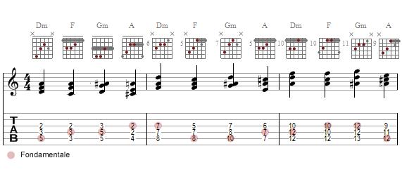 séquence de triades 3