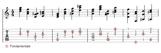 séquence de triades 4