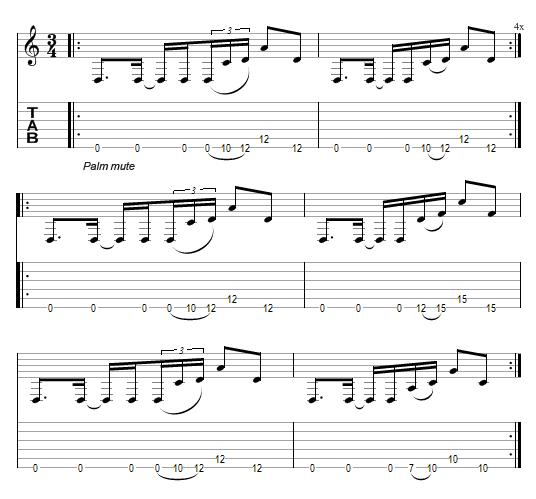 tablature The Pot