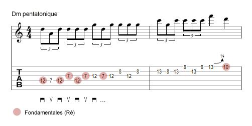 gamme pentatonique à 3 notes par corde : exercice 4