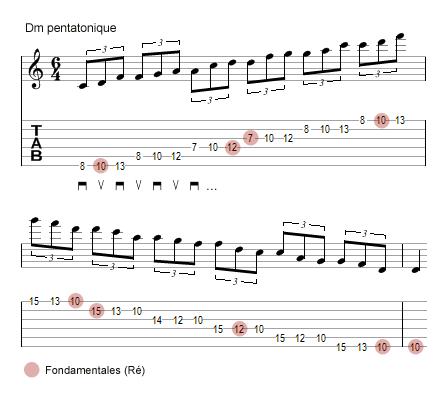 gamme pentatonique à 3 notes par corde : exercice 1