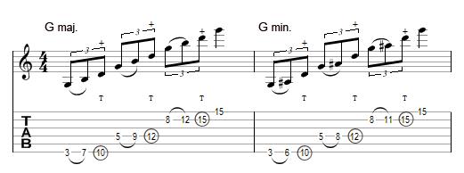 Guthrie Govan lick - arpeggio G majeur / G mineur