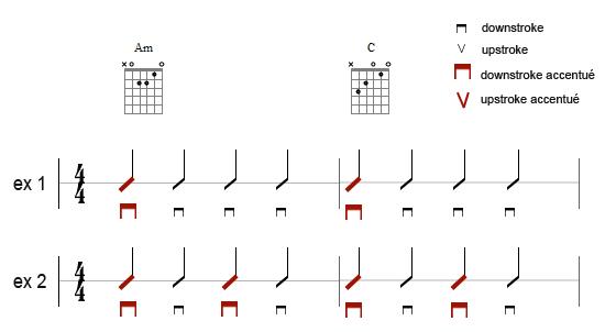 premiers rythmes : exercices 1 et 2