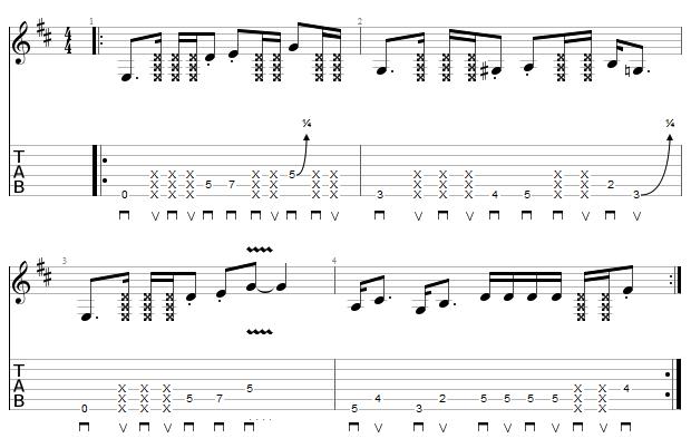 tablature de l'exercice - muting