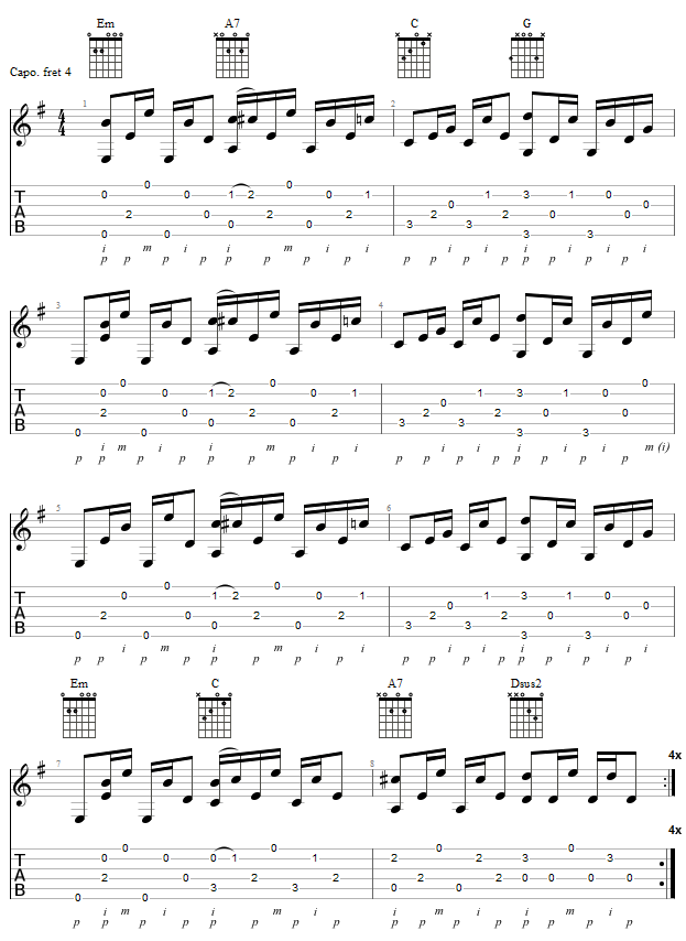 Tablature Tick Tock (picking intro)- Montain Men