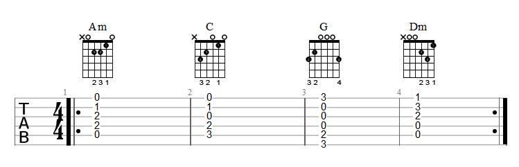 exemple enchaînement accord pivot + shape